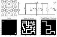 Design and evaluation of CNN-based circuits using beyond-CMOS devices